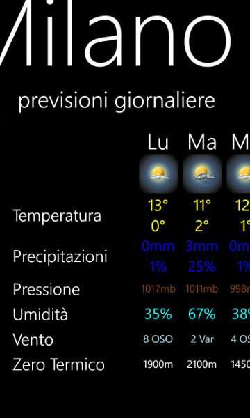 3BMeteo per Windows Phone